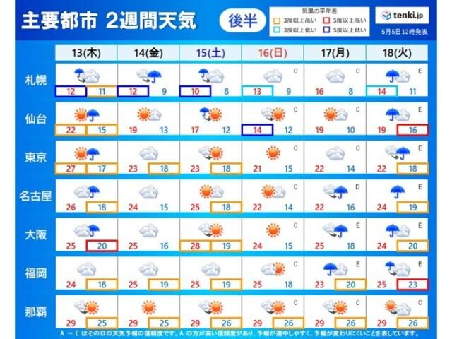 天気 岡山 週間 【一番当たる】岡山県真庭市の最新天気(1時間・今日明日・週間)