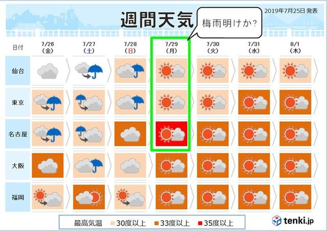梅雨 明け 関東 2019 予想