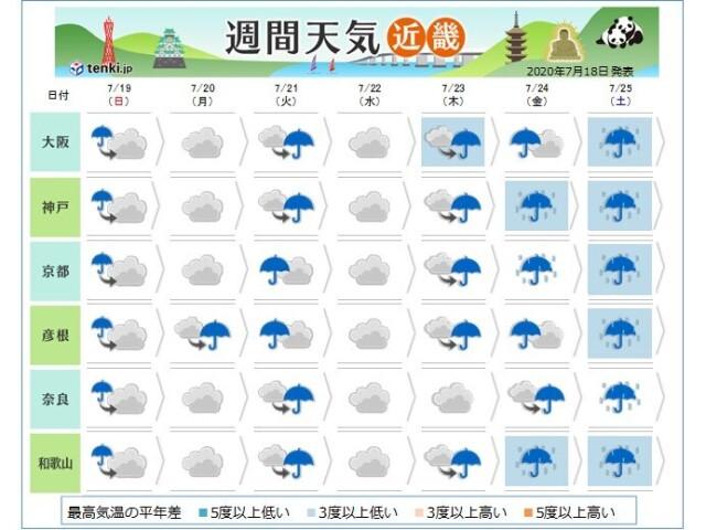 大阪 梅雨明けいつ