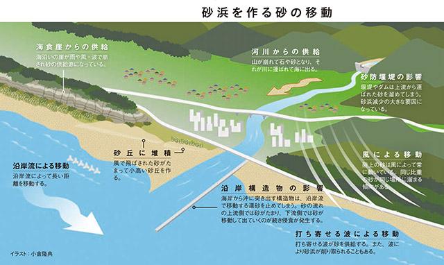 砂浜4_1