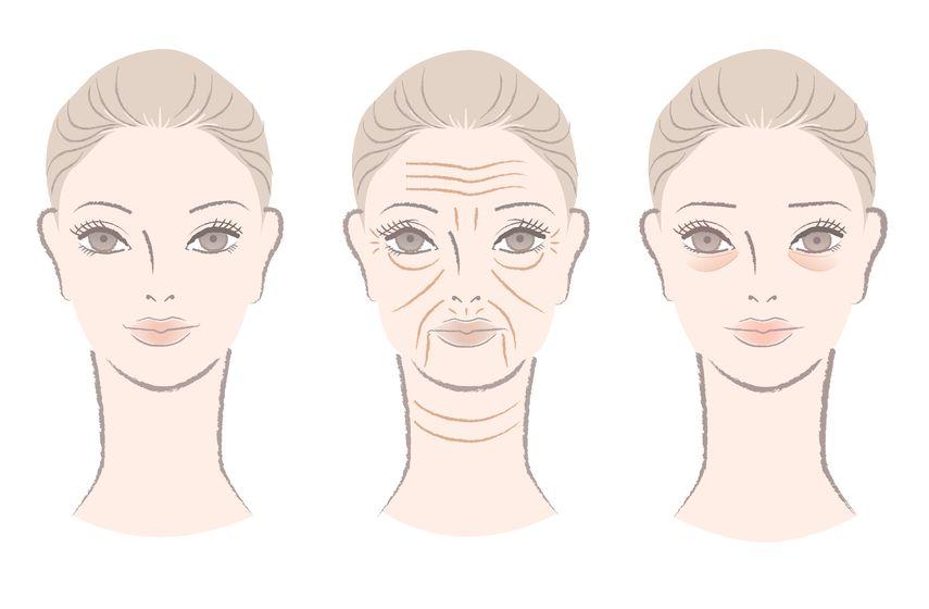 老け顔の原因は顔のコリ!? 老け見えポイントとコリほぐし法