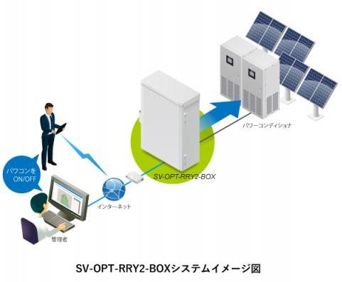 コンテック、太陽光発電パワコンの運転/停止を遠隔操作するパッケージボックス発売