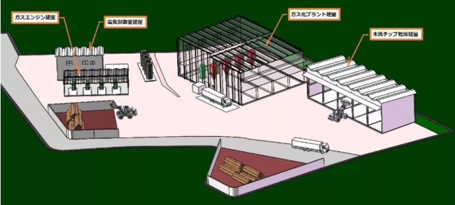 フォレストエナジー、和歌山県で国内バイオマス100%利用のバイオマス発電事業を開始