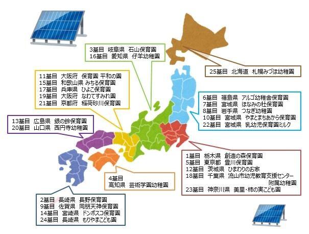 ソニー損保が太陽光発電設備設置希望の幼児施設を募集